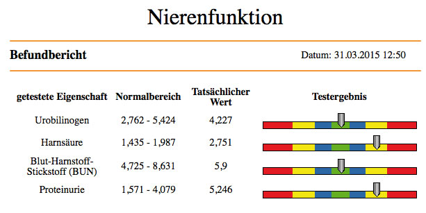 13-nierenfunktion