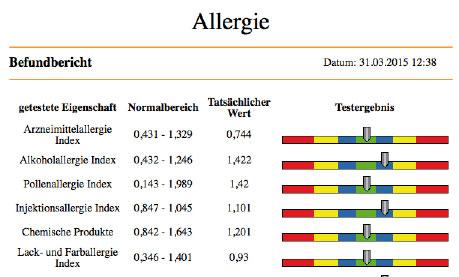 15-allergie
